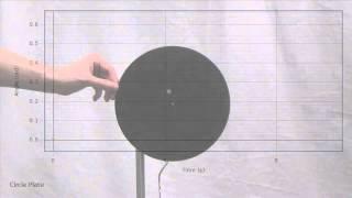 Visualizing Mechanics: Radius of Gyration