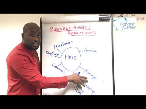 How to gather requirement as a Business Analyst - Almond Careers ...