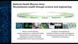 Newswise:Video Embedded public-health-officials-leverage-apl-developed-disease-surveillance-system-to-manage-opioid-epidemic