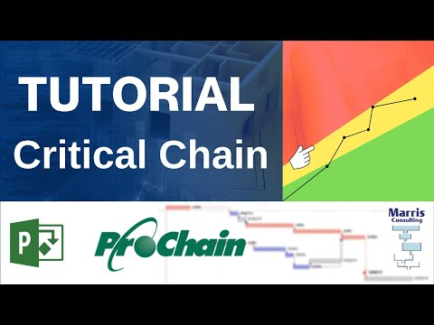 Our videos about Critical Chain - Marris Consulting