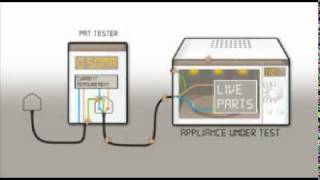 PAT Testing Explained - An Introduction to PAT Testing
