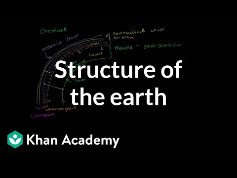 Structure Of The Earth Diagram 1977 Ct90 Wiring Video Khan Academy