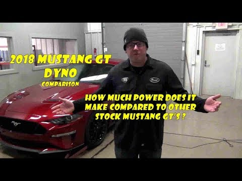2018 Mustang GT Dyno & Comparison To Prior Year Coyote Dyno Graphs