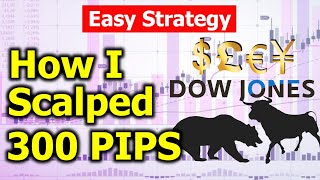 Scalping 300 PIPS with One Pair | EASY STRATEGY | FOREX TRADING 2020