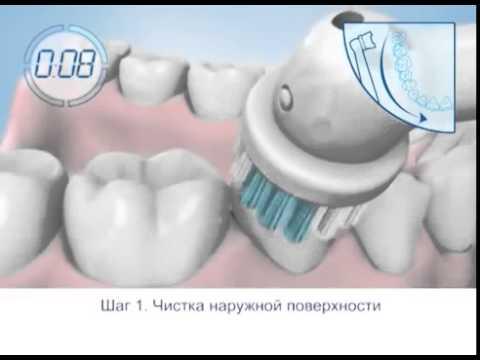 Как правильно чистить зубы электрической зубной щеткой