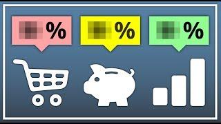 Eledeum durchschnittliche Transaktionsgebuhren