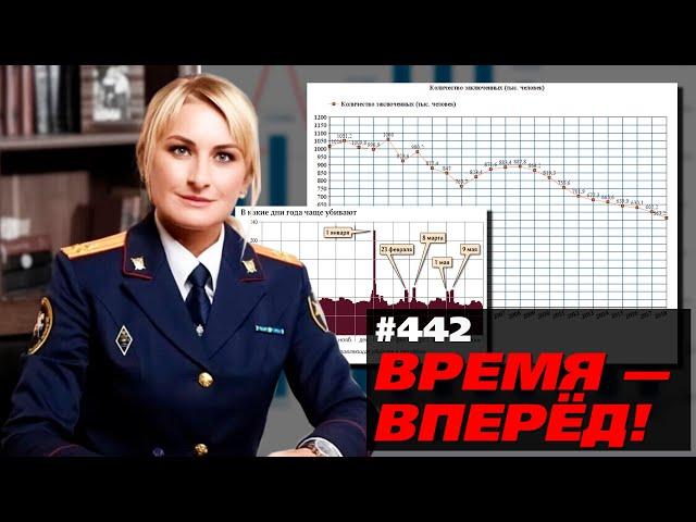 Видео Произношение России в Русский