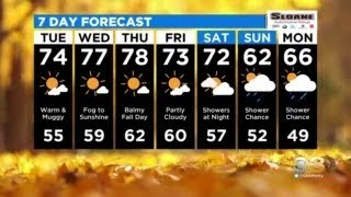 Philadelphia Weather: Work Week Warming Trend
