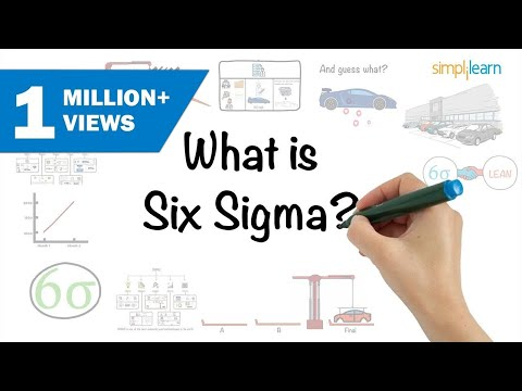 Six Sigma In 9 Minutes | What Is Six Sigma? | Six Sigma Training