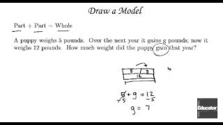 Algebra Tutorial Equations and Applications   Solving Addition Equations