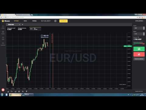 Отличие биржевых опционов от бинарных опционов