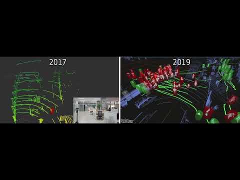 Vergleich nach zwei Jahren Seoul Robotics Sensorik