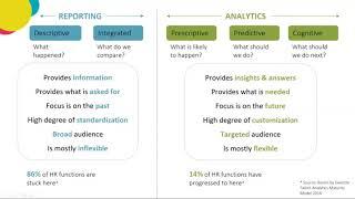 Az analitika területei