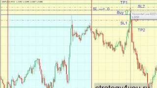Стратегия форекс daily breakout system reuters live forex rates