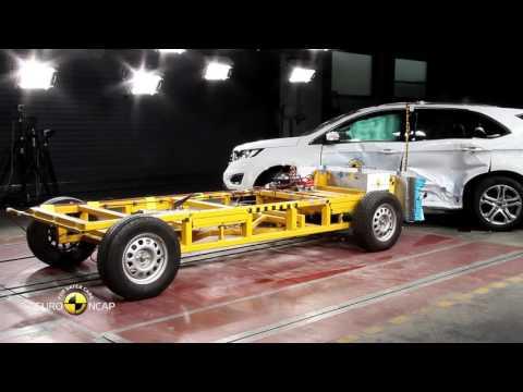 NCAP: Ford Edge