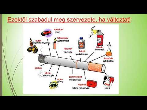 Otthoni gyógymódok a dohányzáshoz