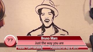 Bruno Mars most viewed videos 2019