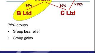Taxation of group companies