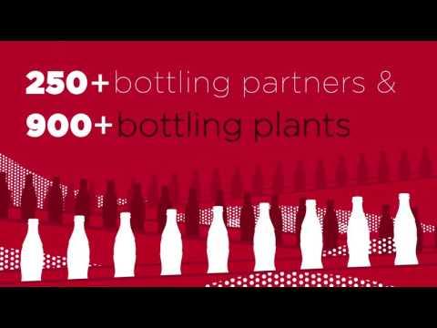 Coca-Cola 101