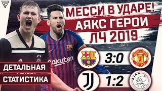 АЯКС ТВОРИТ ИСТОРИЮ • МЕССИ РВЕТ МЮ • Ювентус Аякс 1 2 • Барселона Манчестер Юнайтед 3 0