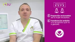 Metodo ROPA - FIV Marbella
