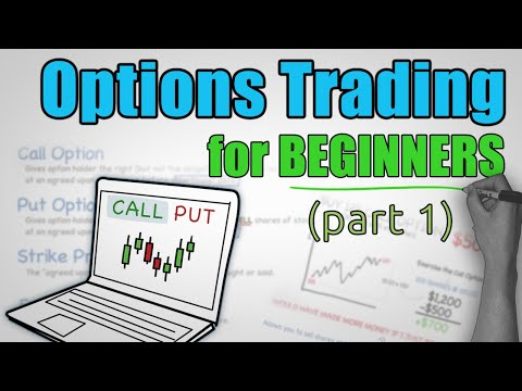 Options Trading Explained - COMPLETE BEGINNERS GUIDE (Part 1)