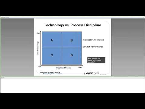 Lean Warehousing Concepts and Principles