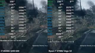 amd ryzen 5 2500u processor vs i7 8550u - Thủ thuật máy tính - Chia