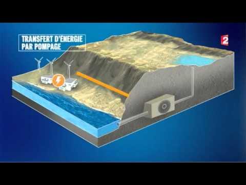 Reportage France 2 sur le rapport ADEME Un mix energétique 100% renouvelable en France