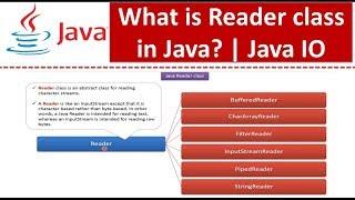What is Reader class in Java?   Java IO   Java Tutorial