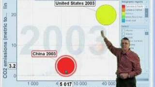 Carbon Dioxide (Gapminder Video)