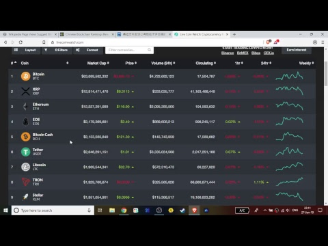 LIVE: What Coins Are The Most Popular? Top Crypto Rankings