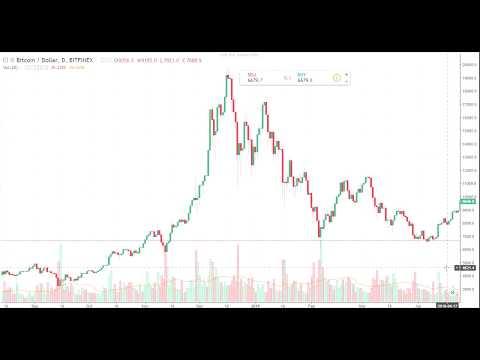 Bitcoin price History 2013-2018.