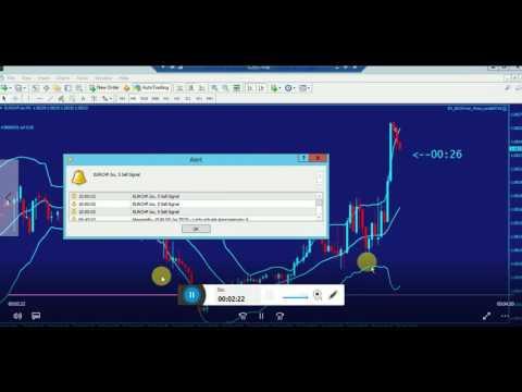 Metodi di trading e robot di trading