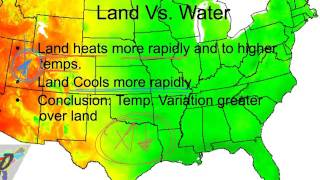 factors affecting climate & heat transfer