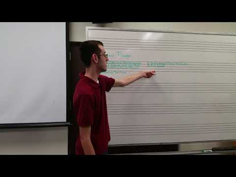 This is my Music Theory video showing my qualifications and What I teach.