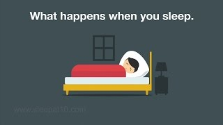 The most effortless way to a full body detoxification Is during a good sleep Watch: