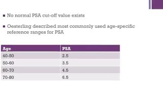 PSA values and correspondence with prostate cancer