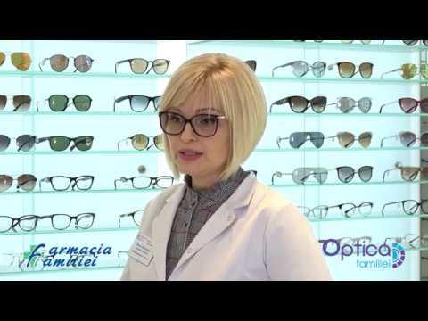 Modul în care este evaluată acuitatea vizuală