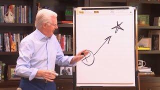 Live Stream: Bob Proctor on Goals & Success