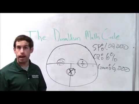 Real Estate Math Made Easy - The Donaldson Method (Part 1 ...