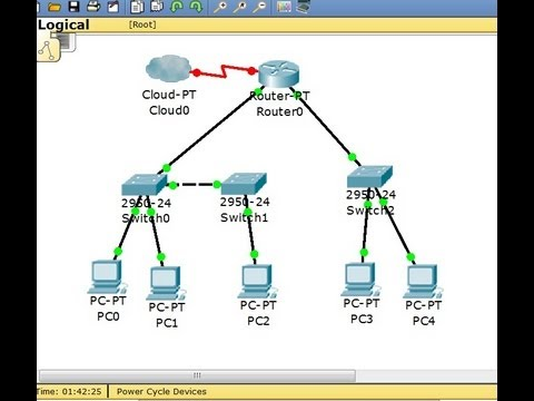 Subnetting clase C  simulacion con Cisco Packet Trace