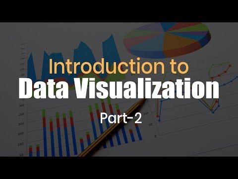 Introduction to Data Visualization | Plotly and Matplotlib | Part 2 | Eduonix