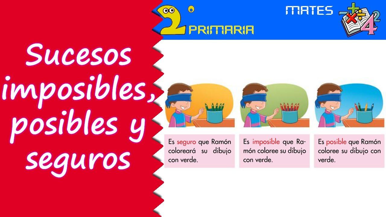 Matemáticas, 2º Primaria. Tema 9. Sucesos seguros, posibles e imposibles
