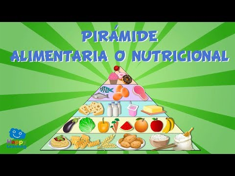 Alimentación sana. La Pirámide Alimentaria | Videos Educativos para niños.