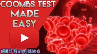 Coombs Test Made Simple
