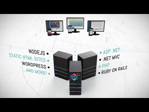 IoT Web Trend Software | Open Automation Software