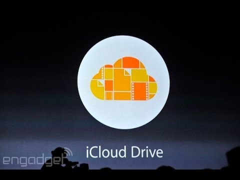 An Overview of iCloud Drive