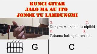Chord Kunci Gitar Jalo Ma Au Ito Jonok Tu Lambungmi Cipt Fra...