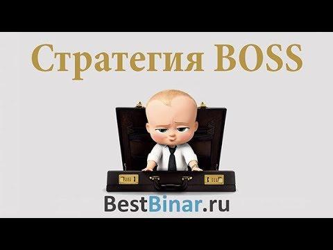 Основные регулятор брокеров бинарных опционов